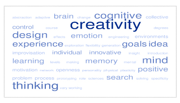 Creativity Sciences Word Cloud